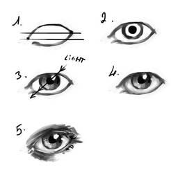 Eye tutorial by liiga