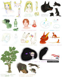 Brewing Trouble Character Study 1 by Birvan