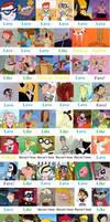 Cartoon Network Protaganists Scorecard by TunesLooney