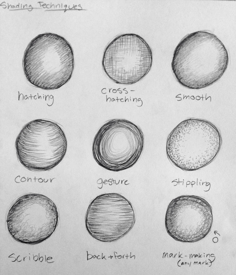 shading techniques by smileymaste on deviantart