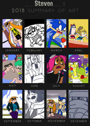 2018 Art Summary by lnsert-creative-name
