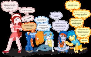 My Little Websurfers - Human by ParallaxMLP