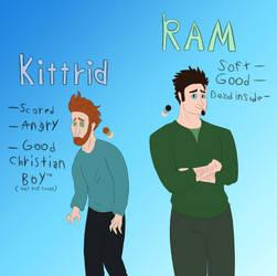 Kittrid and Ram by Hugrf