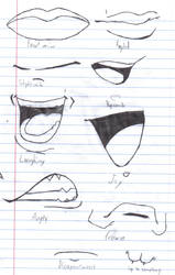 Anime Mouths by crazy-anime-chick