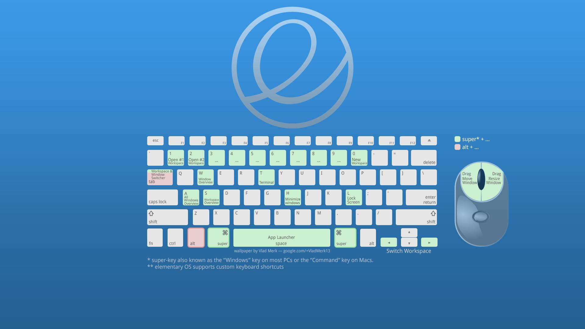 Wallpaper hotkeys for elementary OS version 2 by 13iangel