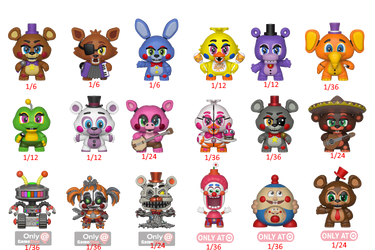 fnaf 6 mystery minis rarity predictions by mouse900