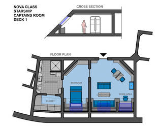 captains room NOVA CLASS STARSHIP by VeljkoVidicSerbia