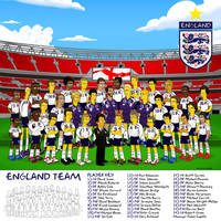 England Team by SimpsonsCameos