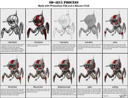 Process - Robot SD-4815 by Sawuinhaff