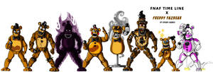 Freddy FazBear FNAF (Time line) by Edgar-Games