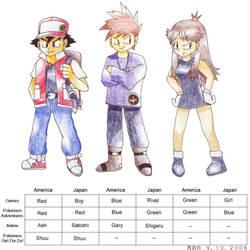 Pokemon - What's in a name? by TuxedoMoroboshi