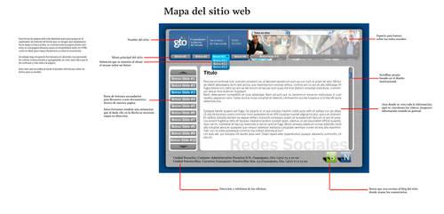 Propuesta de  web by Leamat