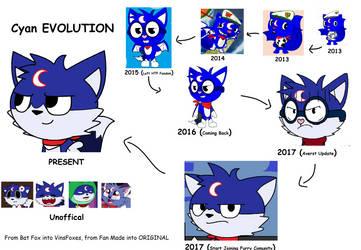 Cyan Evolution by KnightAtNights