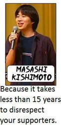 Kishimoto-kun 2 by antimisaamane