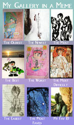 my gallery in a meme by akito-ash