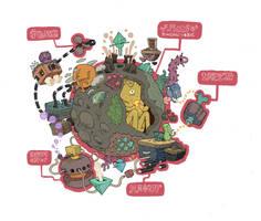 planet bits by mrdynamite