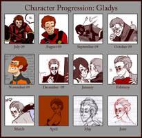 Character Progression: Gladys by CheiftainMaelgwyn