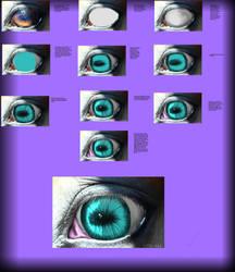 eye tutorial- brown to blue by GordyLuv