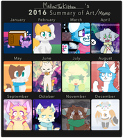 2016 summary of art (rip) by MellowKun
