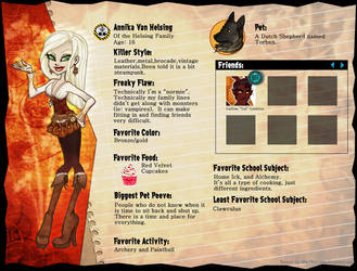 Monster High - Template: Annika by frisket17