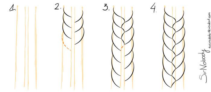 braids tutorial part 1 by DarkSirNobody