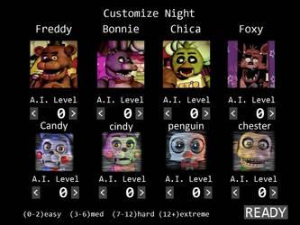 Five Nights At Candy's/freddy's Custom Night by robrichwolf