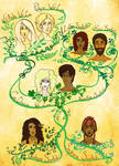 Cahyan's Family Tree by Snowy-Dragoness