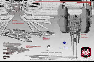 Strategic Assets, UEG Scale(Large) by samurairyu