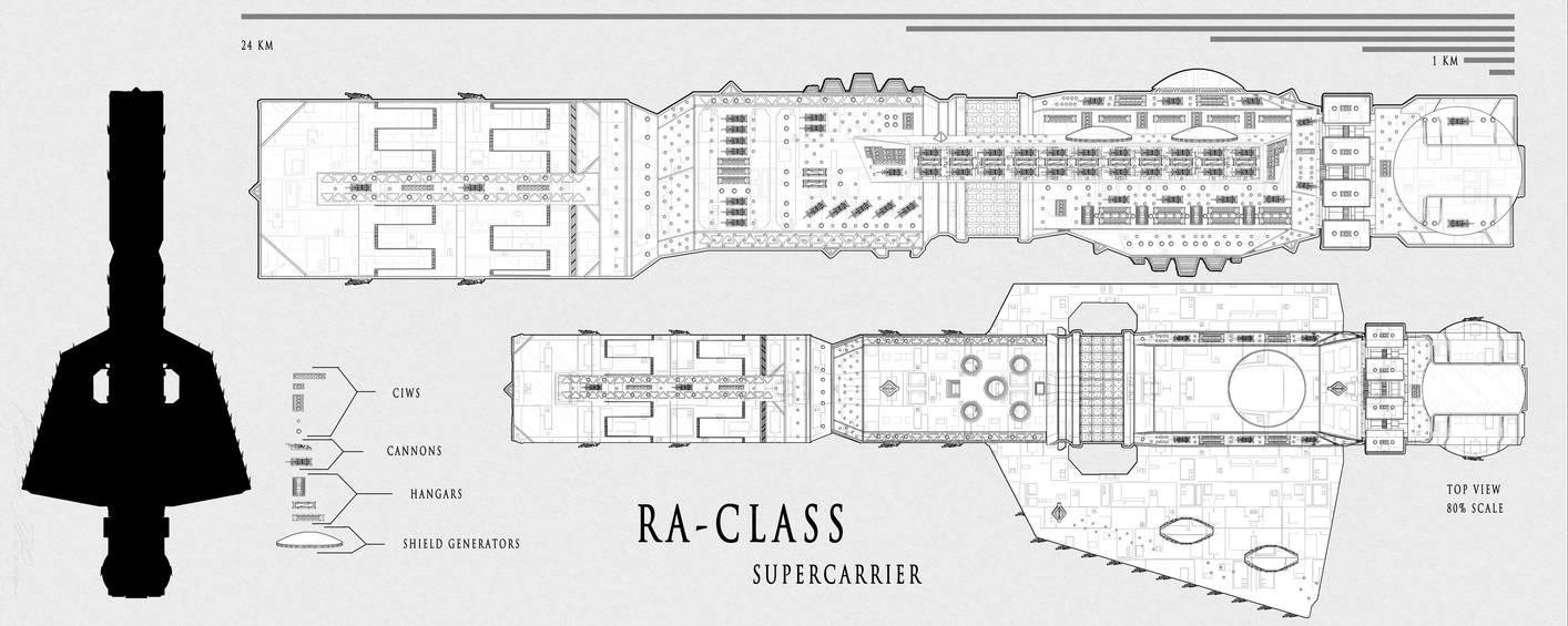 Ra-class Supercarrier by samurairyu