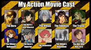 My Anime Action Movie Cast Meme by KaumiThomason