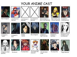 My Anime Cast Meme by KaumiThomason