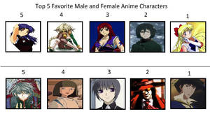 My 5 Favorite Male and Female Characters In Anime by KaumiThomason