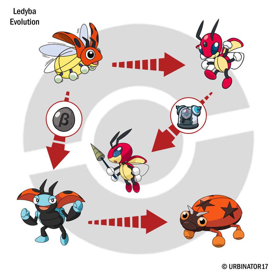 Ledyba Evolution By Urbinator17 On Deviantart
