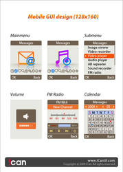 Mobile GUI Design 128x160 by iCanUI