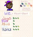 Ivie's heart chart by SuperArtist3773