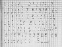 Rotational syllable writing by juhhmi