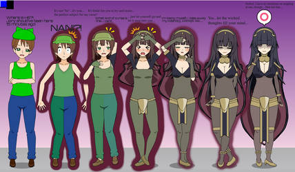 Hexed! Tharja TF TG MC Sequence by Nitro-The-Flygon