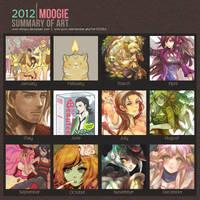 2012 Summary of Art by shinjyu