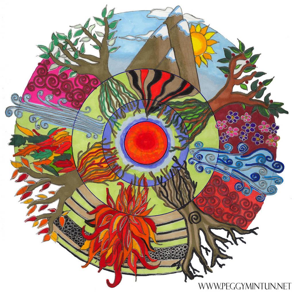 Elements + Seasons Mandala by peggymintun