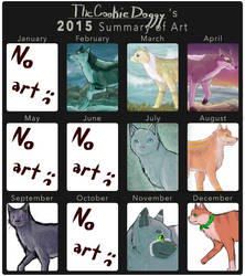 2015 Summary of Art by TheCookieDoggy