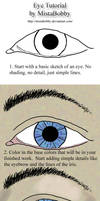 How to Paint Eyes by MistaBobby