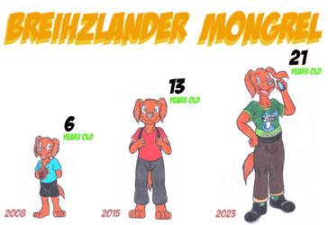 Breihzlander Digivolves too! by DingoPatagonico