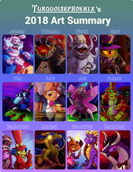 2018 Summary of Art by Turquoisephoenix