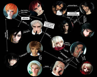 BJD OCs relationship chart ver. 2 by Na7s