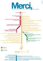 Curriculum Vitae by SmellikeBaikalSpirit