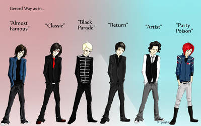 Evolution of Gerard by stylistic-division