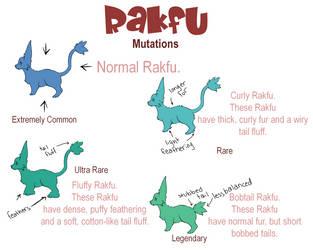 Rakfu Mutations (fur and tail) by GonXKillua