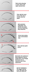Simple Manga Eye Tutorial by MangaAnimeLover