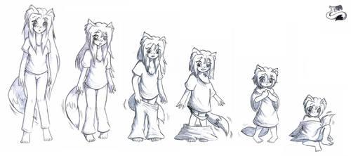 benwolf0 Age Regression by TFed-Artist