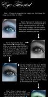 Eye Tutorial by Kizuna-chan